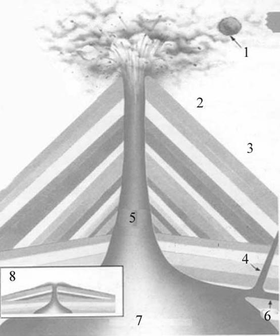Вулкан схема в разрезе фото 635